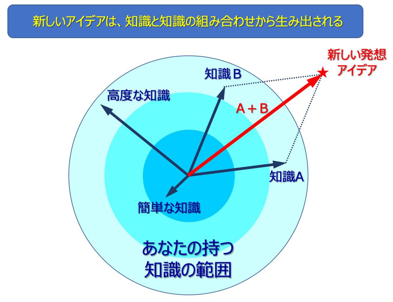 slide_2005_01