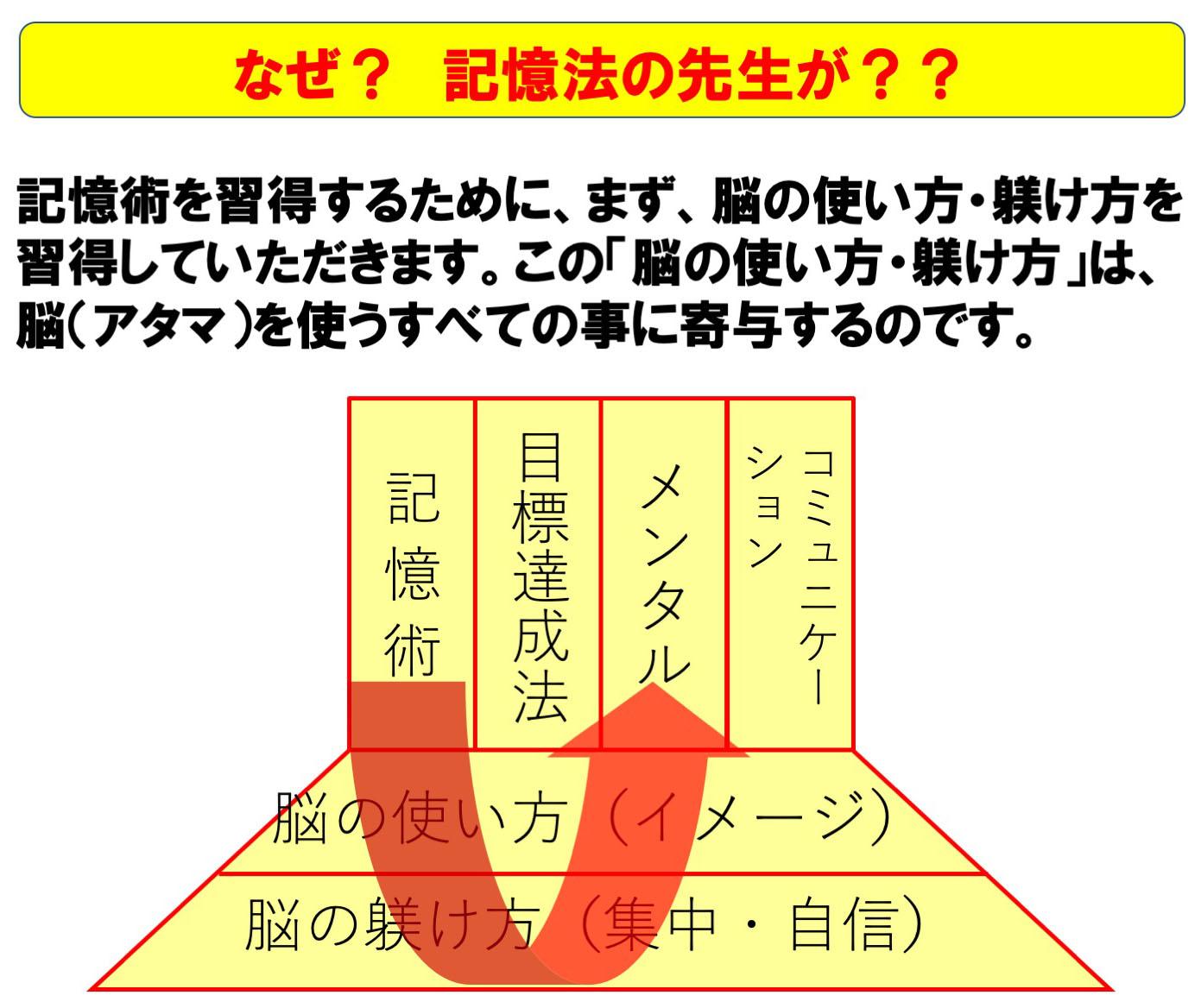 slide_2005_02